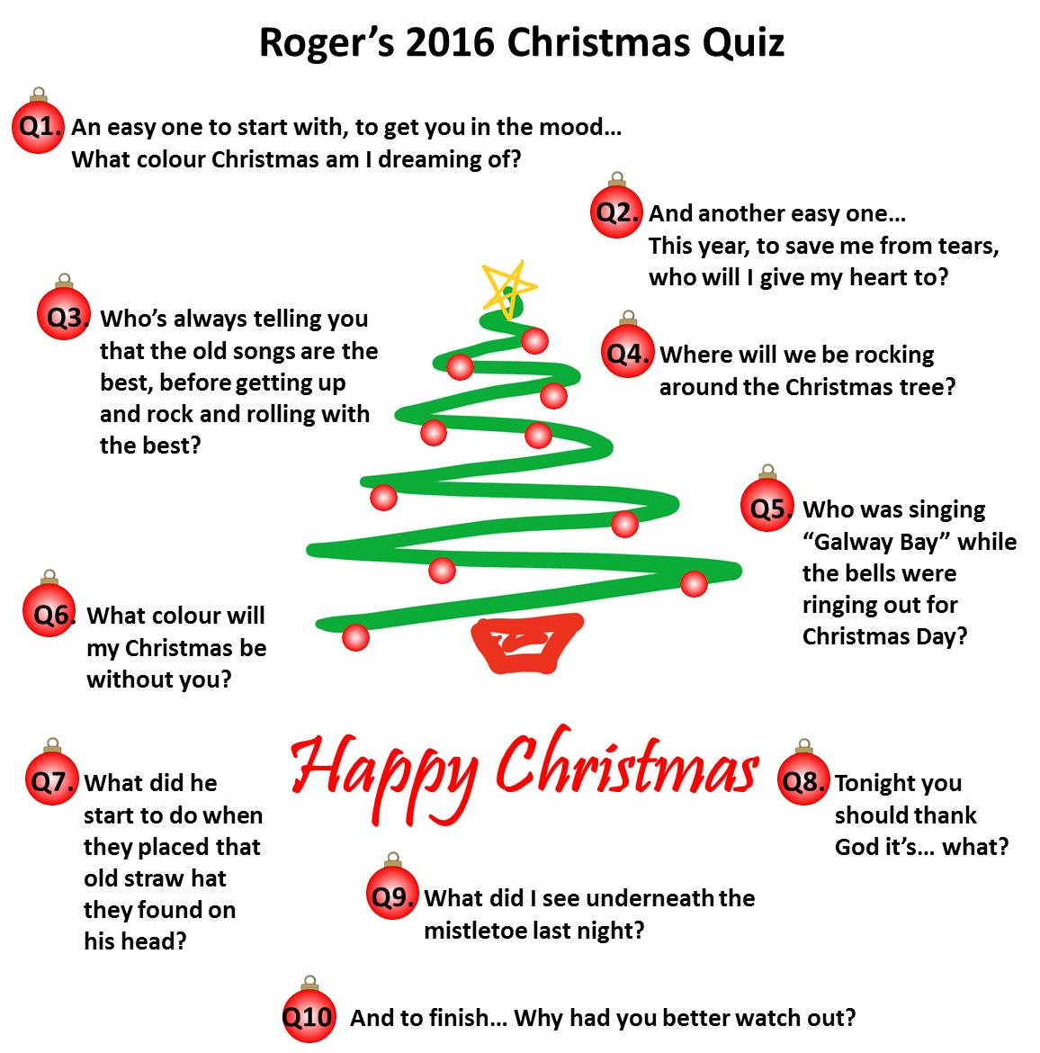 Merry Christmas | RogerLawsonConsulting